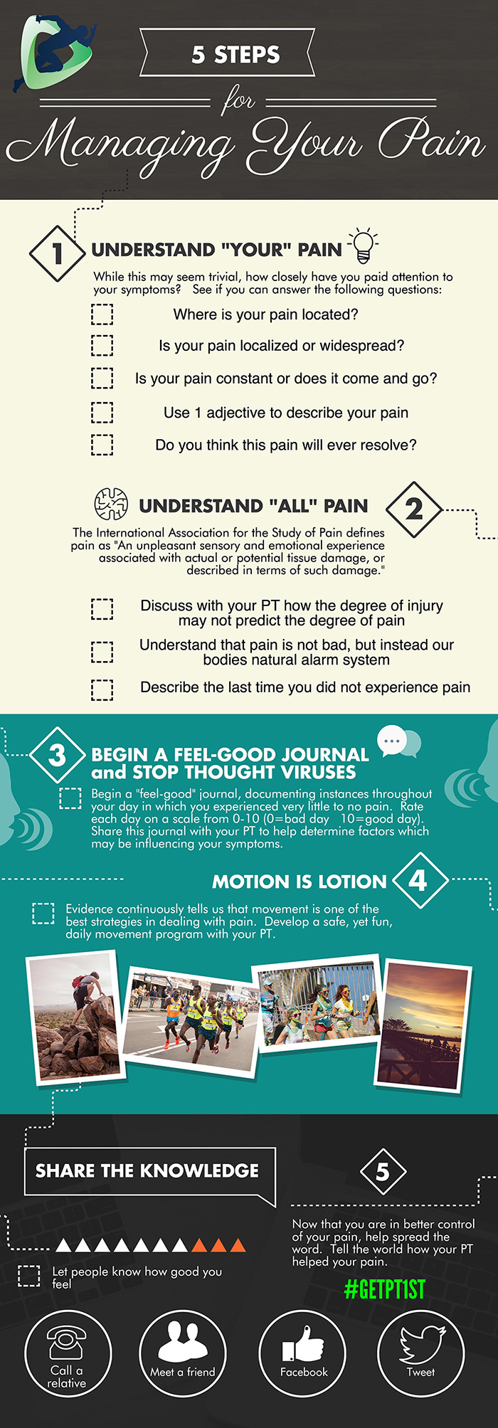 Five-Steps-to-Managing-Pain